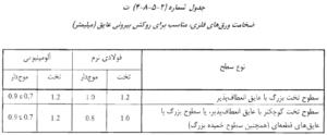 پاسخنامه آزمون نظارت تأسیسات مکانیکی – مهر ۹۹