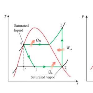راهنمای حل مسائل سایکرومتری و تبرید – جلد سوم: حل مسائل چیلر تراکمی و جذبی و پمپ حرارتی