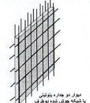 پاسخ تشریحی سوالات مبحث یازدهم مقررات ملی ساختمان در آزمون اجرا معماری مهر ۹۸
