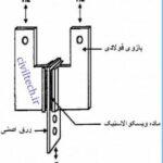 معرفی میراگرها مطابق با مبحث ۵ مقررات ملی ساختمان ویرایش ۹۶