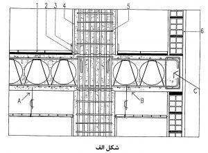 پاسخ تست های عناصر و جزئیات آزمون نظارت معماری مهر ۹۶