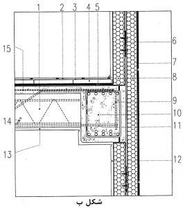 پاسخ تشریحی سوالات عناصر و جزئیات نظارت معماری (قسمت۲)