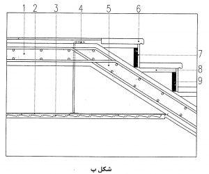پاسخ تست عناصر و جزئیات آزمون نظارت معماری (قسمت۳)